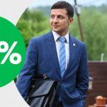 Кто победит - Зеленский или Порошенко, политика, выборы