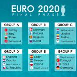 Чемпионат Европы по футболу Евро 2020: новости, календарь, группы, результаты матчей