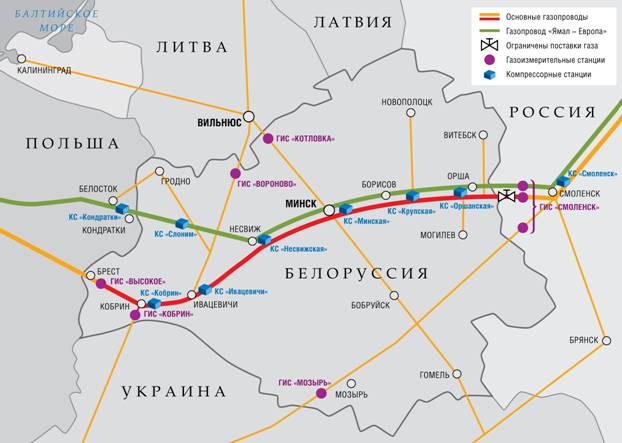 газопровод «Ямал – Европа»